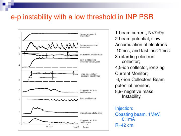 e-p instability with a low threshold in INP PSR