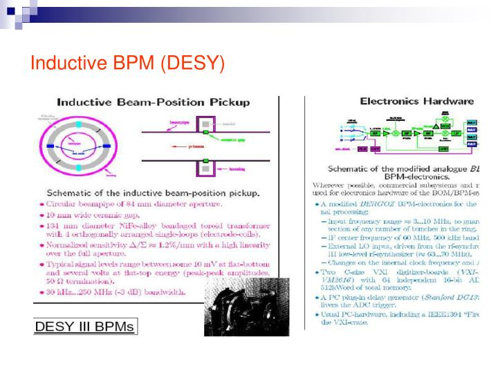 Inductive BPM (DESY)