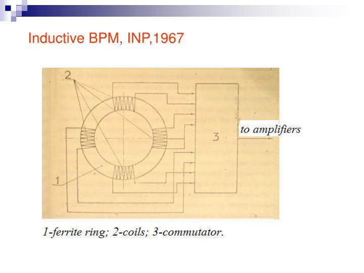 Inductive BPM, INP,1967