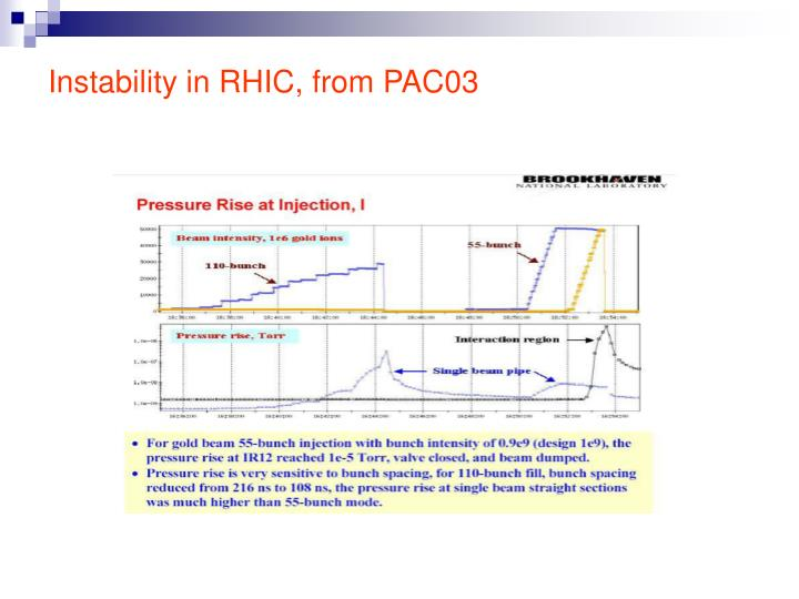 Instability in RHIC, from PAC03