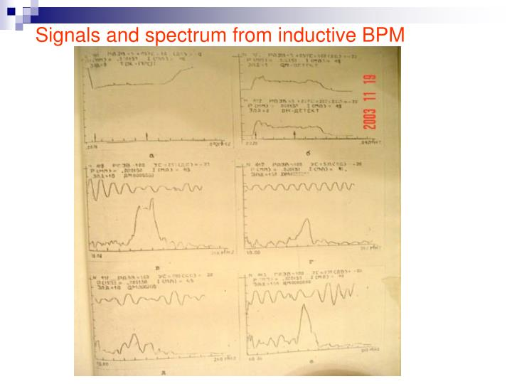 Signals and spectrum from inductive BPM