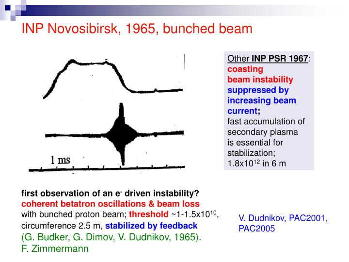 INP Novosibirsk, 1965, bunched beam
