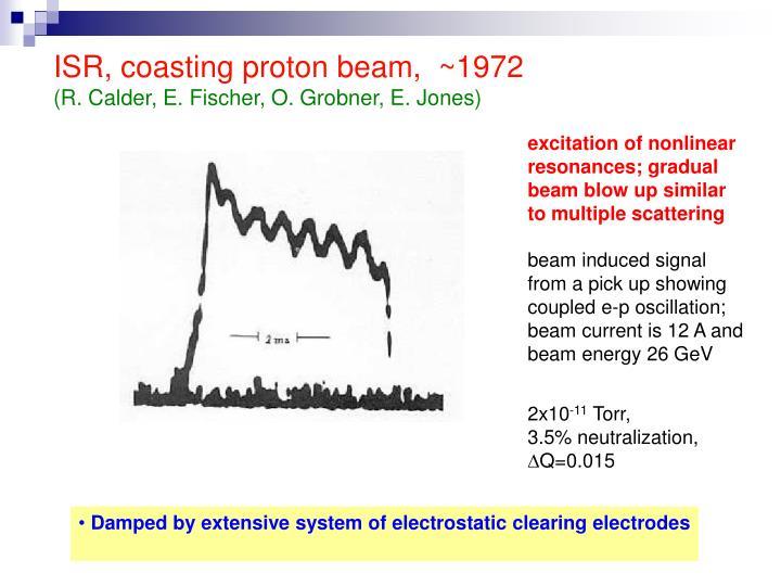 ISR, coasting proton beam,  ~1972