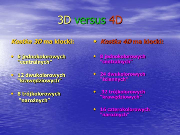 Kostka 3D