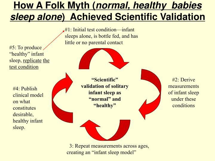 How A Folk Myth (