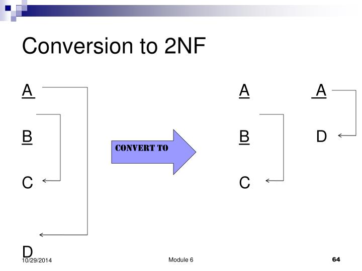 Conversion to 2NF