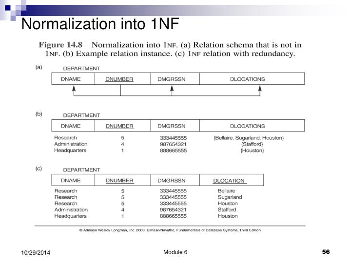 Normalization into 1NF