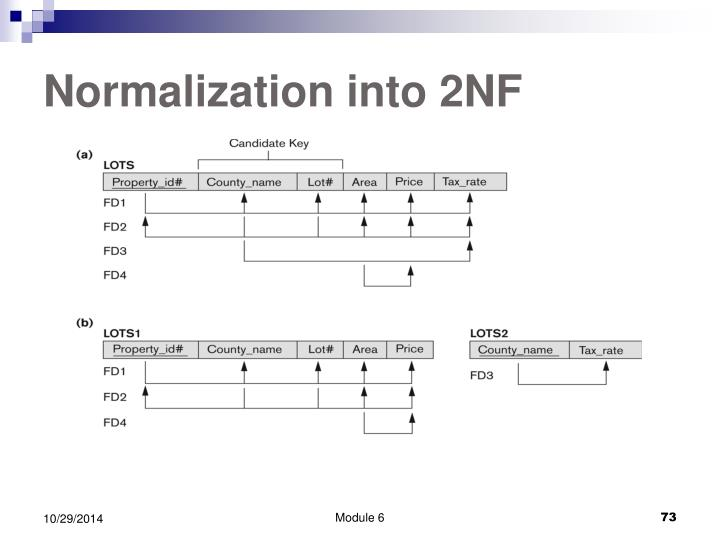 Normalization into 2NF