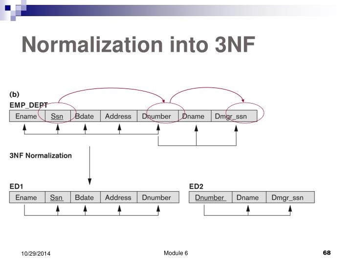 Normalization into 3NF
