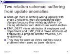 two relation schemas suffering from update anomalies1