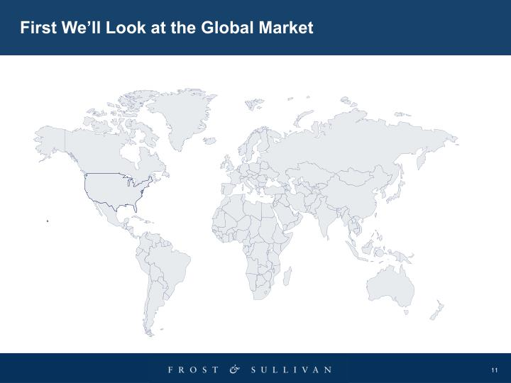 First We'll Look at the Global Market