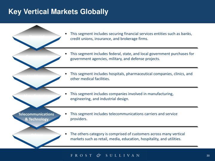 Key Vertical Markets Globally
