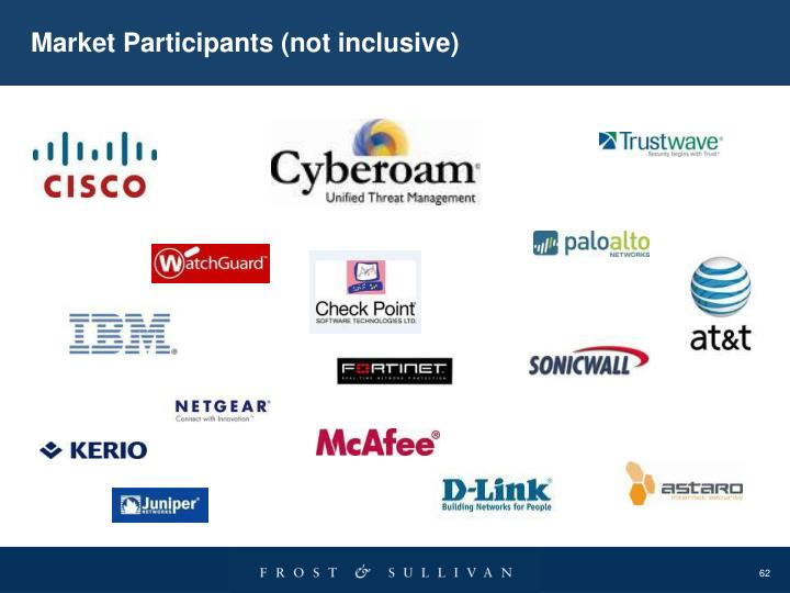Market Participants (not inclusive)