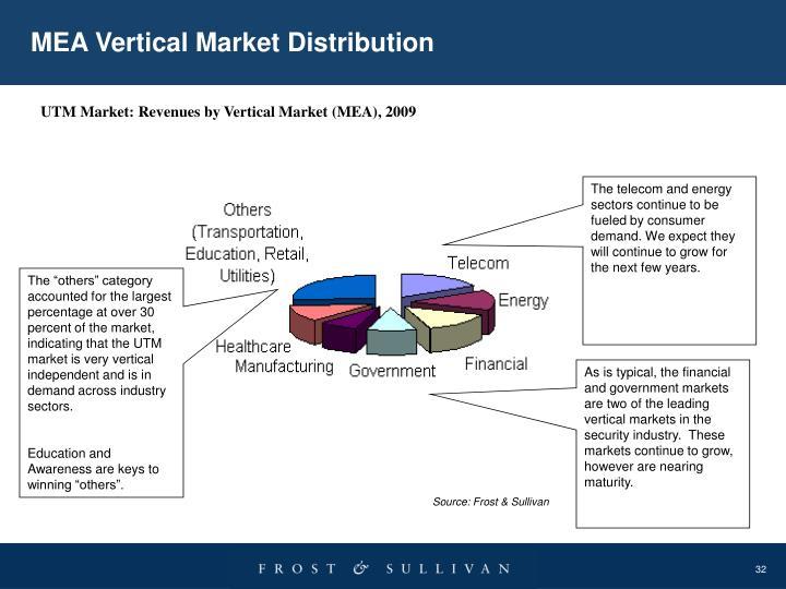 MEA Vertical Market Distribution