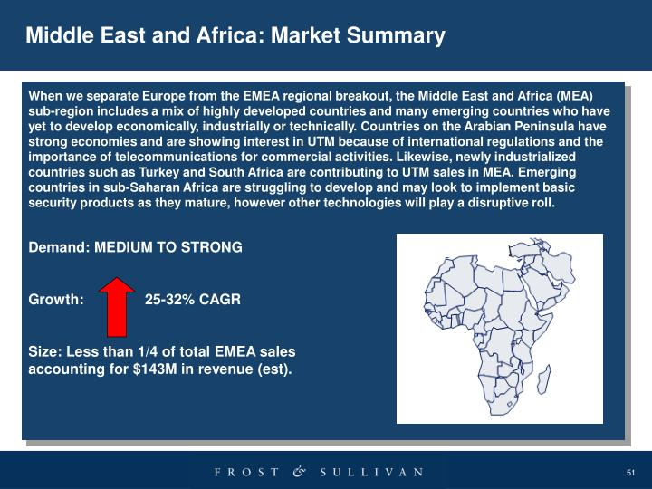 Middle East and Africa: Market Summary