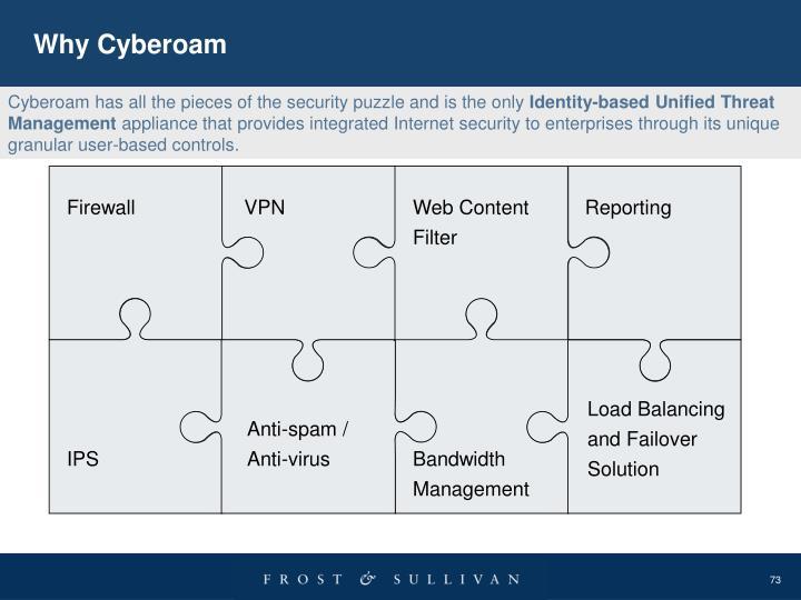 Why Cyberoam