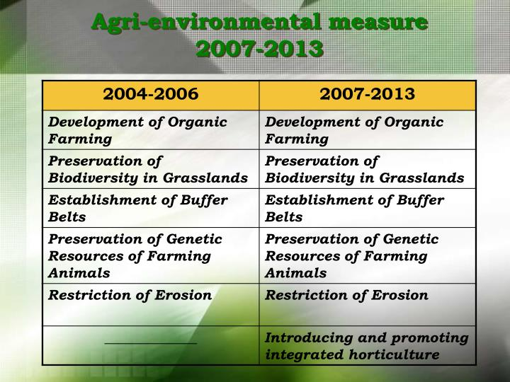 Agri-environmental measure