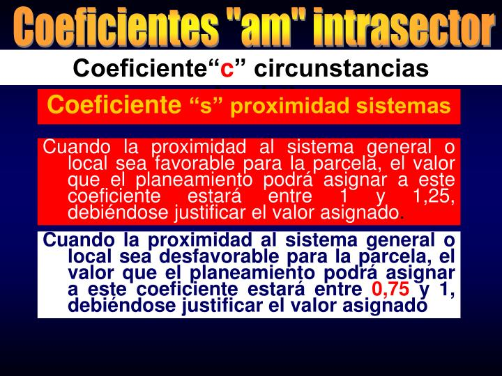 "Coeficientes ""am"" intrasector"