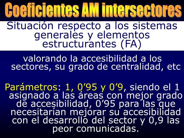 Coeficientes AM intersectores