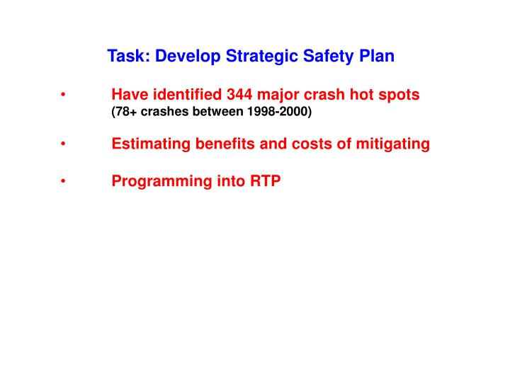 Task: Develop Strategic Safety Plan