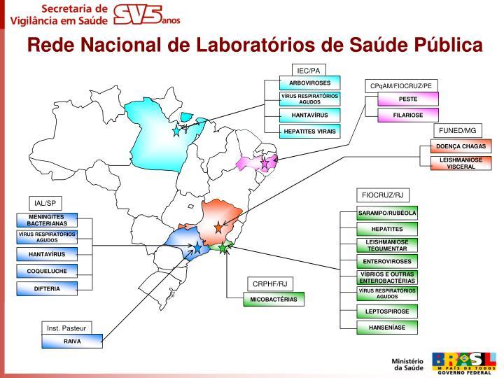 IEC/PA