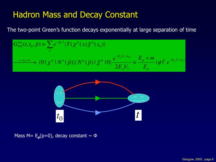 Hadron Mass and Decay Constant