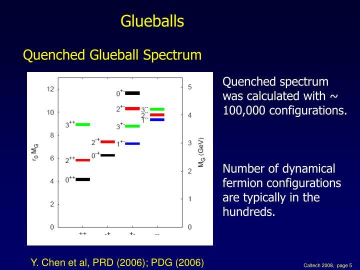 Glueballs