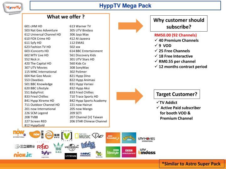 HyppTV