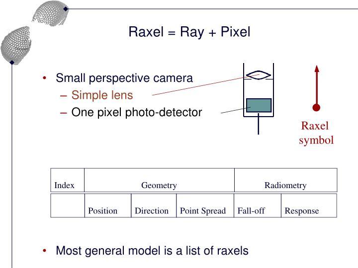 Raxel