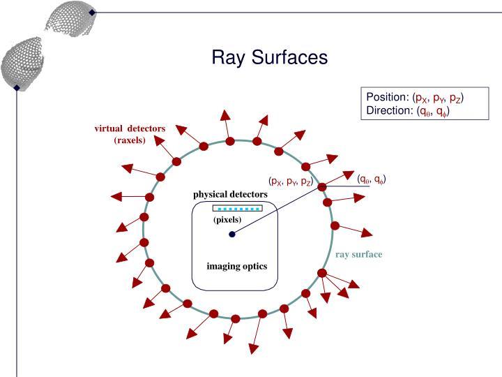 virtual  detectors