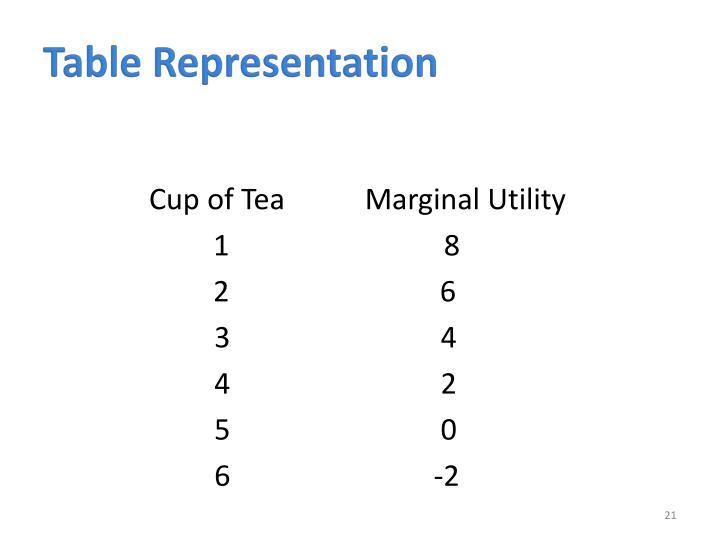 Table Representation