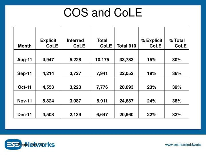 COS and CoLE