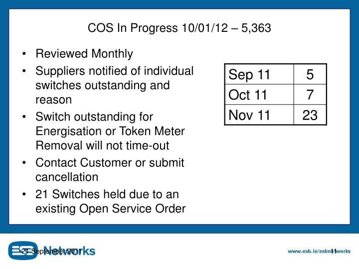 COS In Progress 10/01/12 – 5,363