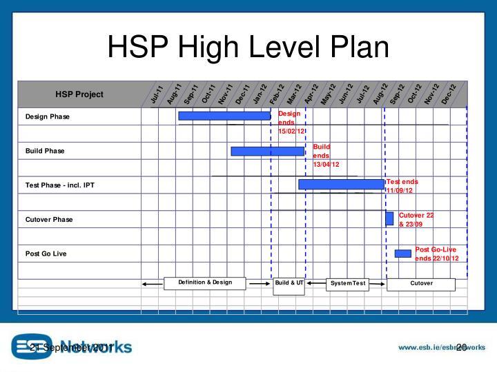 HSP High Level Plan