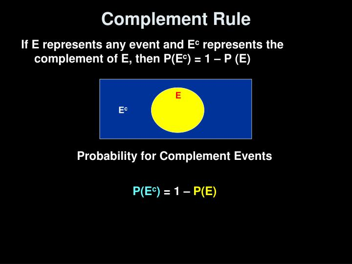 Complement Rule