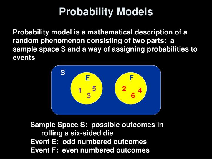 Probability Models