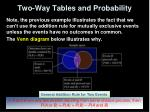 two way tables and probability1