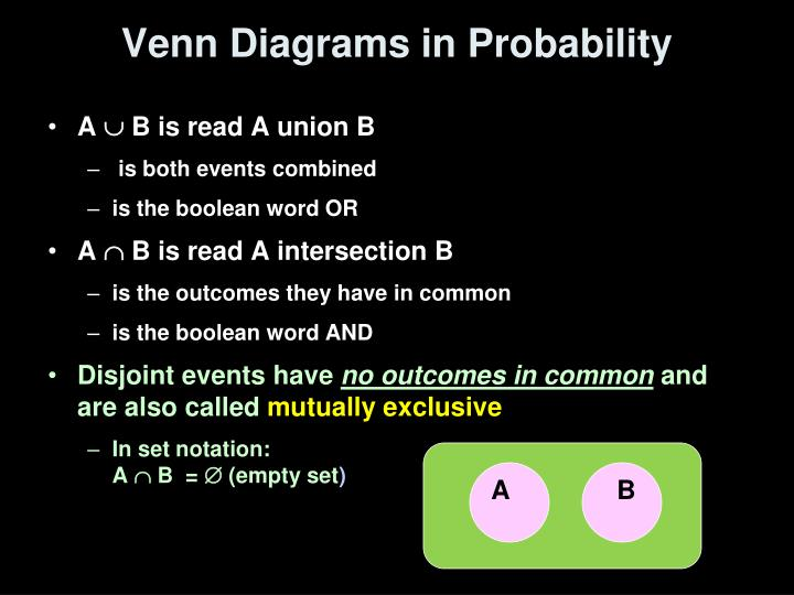 Venn Diagrams in Probability