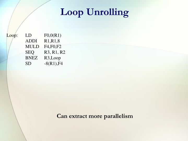 Loop Unrolling