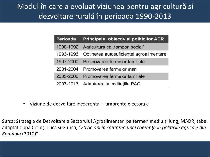 Modul în care a evoluat viziunea pentru agricultură si dezvoltare rurală în perioada 1990-2013