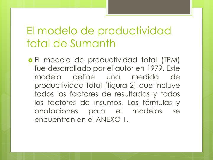El modelo de productividad total de