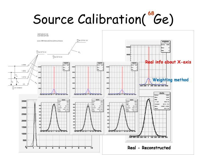 Source Calibration(  Ge)