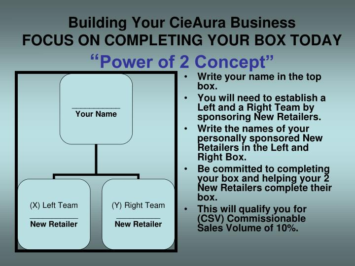 Building Your CieAura Business