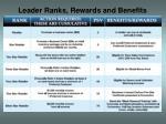 leader ranks rewards and benefits