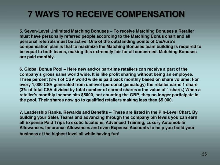 7 WAYS TO RECEIVE COMPENSATION