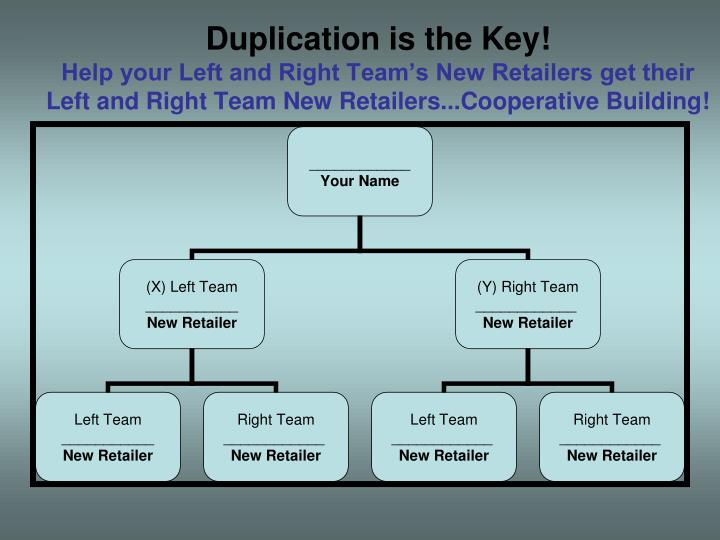 Duplication is the Key!