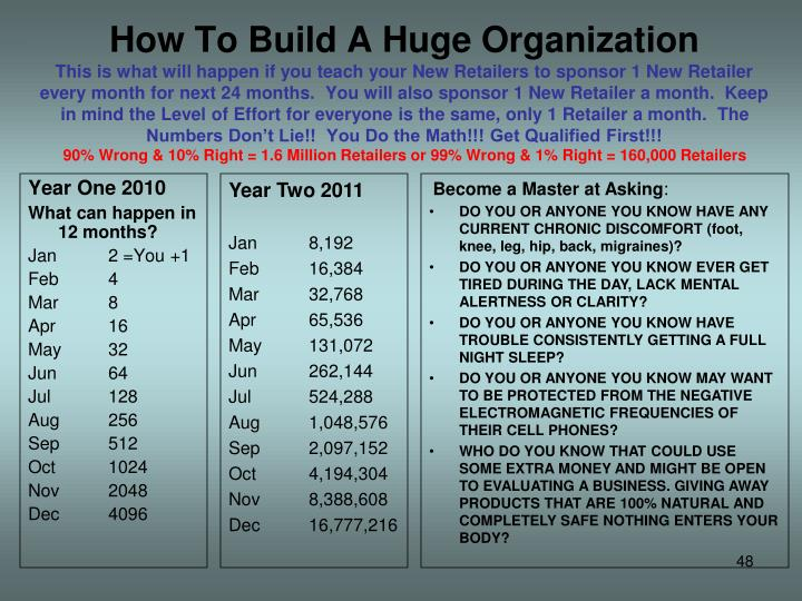 How To Build A Huge Organization