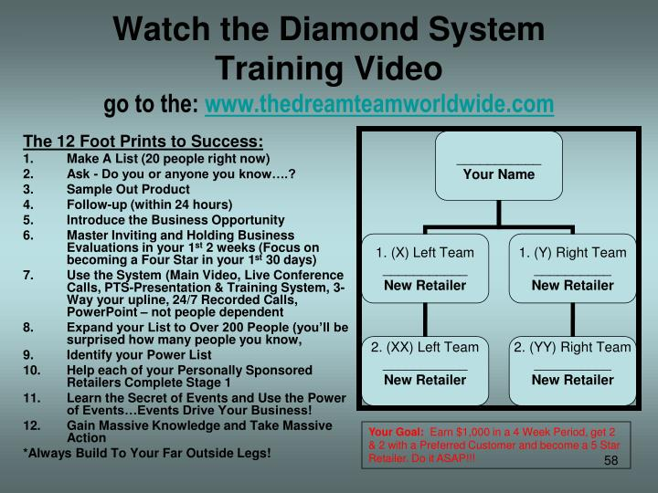 Watch the Diamond System