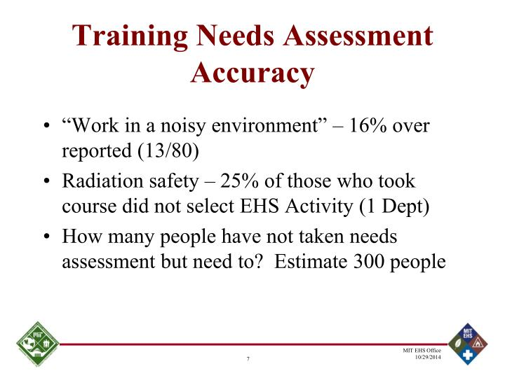 Training Needs Assessment Accuracy