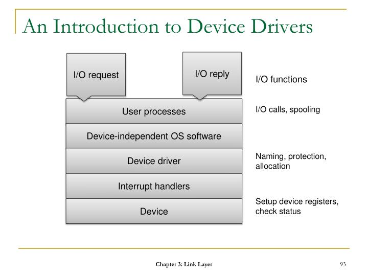 An Introduction to Device Drivers